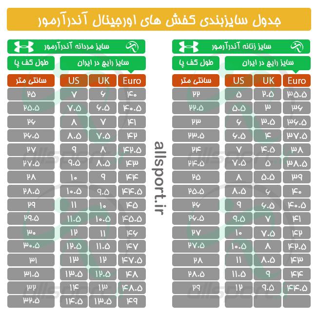 جدول سایزبندی آندرآرمور